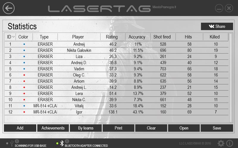 Žaidimo rezultatai matomi iš karto po žaidimo.
